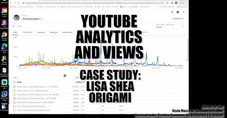 YouTube Analytics and Views Case Study - Lisa Shea Origami